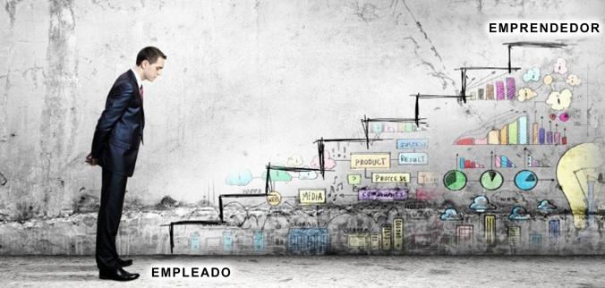 De Empleado a Emprendedor, Alejandro Nieto Medina - Emprendimiento empresarial y Libertad Financiera
